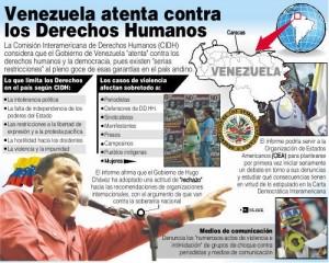 Venezuela atenta contra los derechos humanos | iJustSaidIt